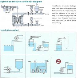 35.2GPM Powerful Air-Operated Double Diaphragm Transfer Membrane Pump Pneumatic