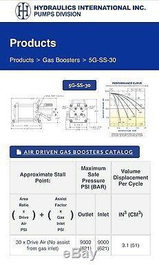 Hydraulics International 5g-ss-30 Air Driven Gas Booster