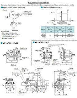 Yuken Hydraulic Piston Pump AR16-FR01BS-22 comparable with Daikin V15AIR-95